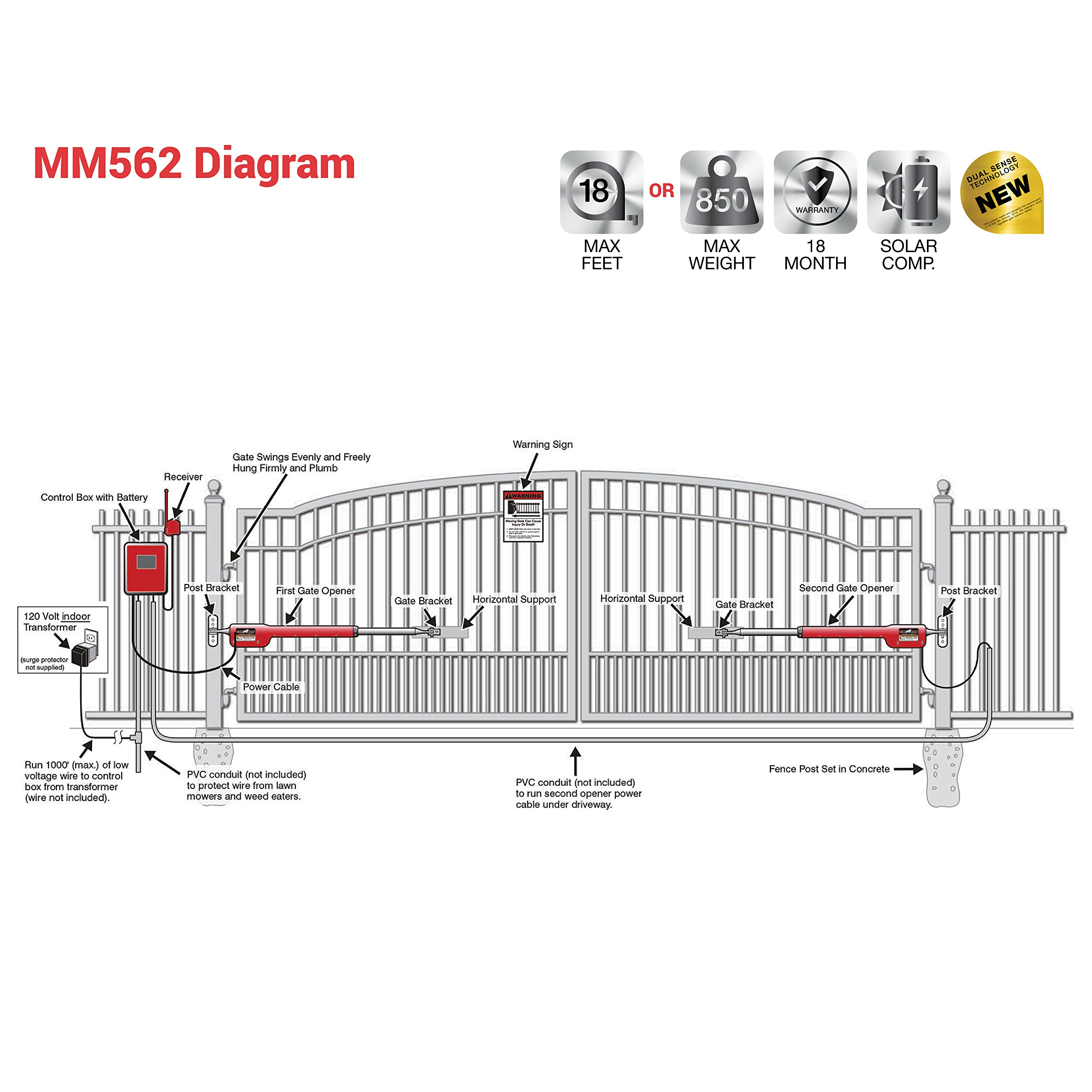 Mighty Mule MM562 Automatic Gate Opener for Heavy Duty Dual Swing Gates for 18' Long or 850 lb by Mighty Mule (Image #7)