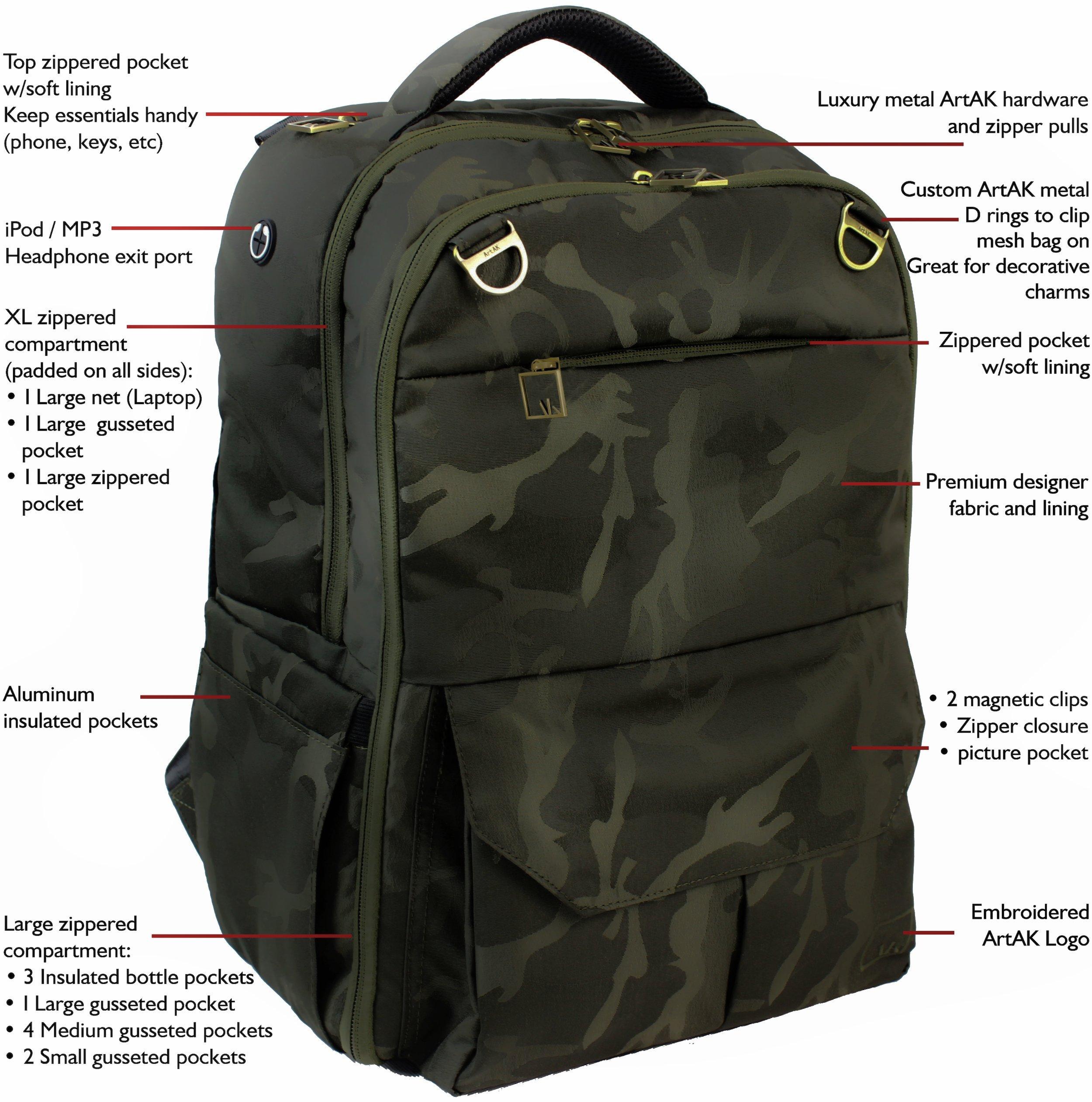 Diaper Bag Backpack Large Travel Multi-Function Baby Bag