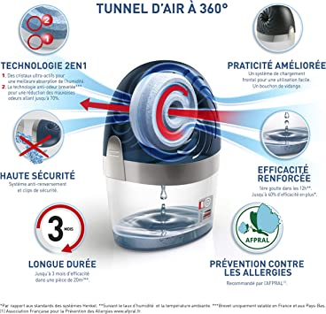 Rubson Aero 360º Stop - Absorbedor de humedad (20 m²): Amazon.es: Hogar