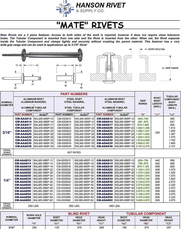 ALL ALUMINUM 2 PIECE MATE RIVET 3//16 DIA X 1.437-1.625 GRIP RANGE PACK OF 100 PIECES