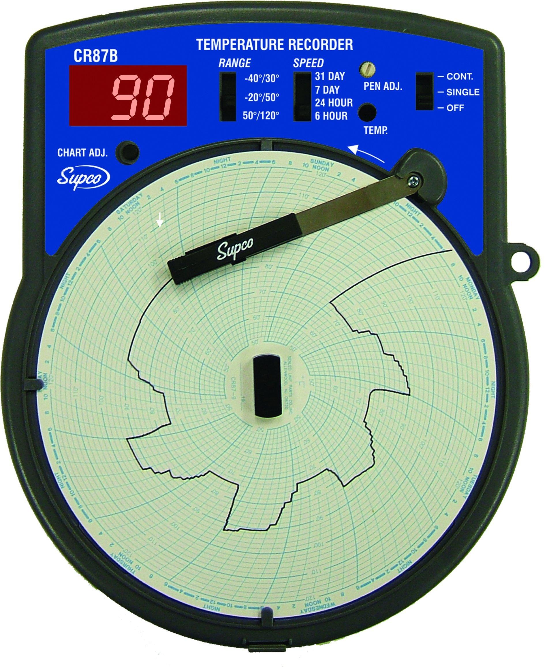 Supco CR87B Fahrenheit Temperature Circular Chart Recorder, 6'' Chart Diameter, 110-120V Voltage