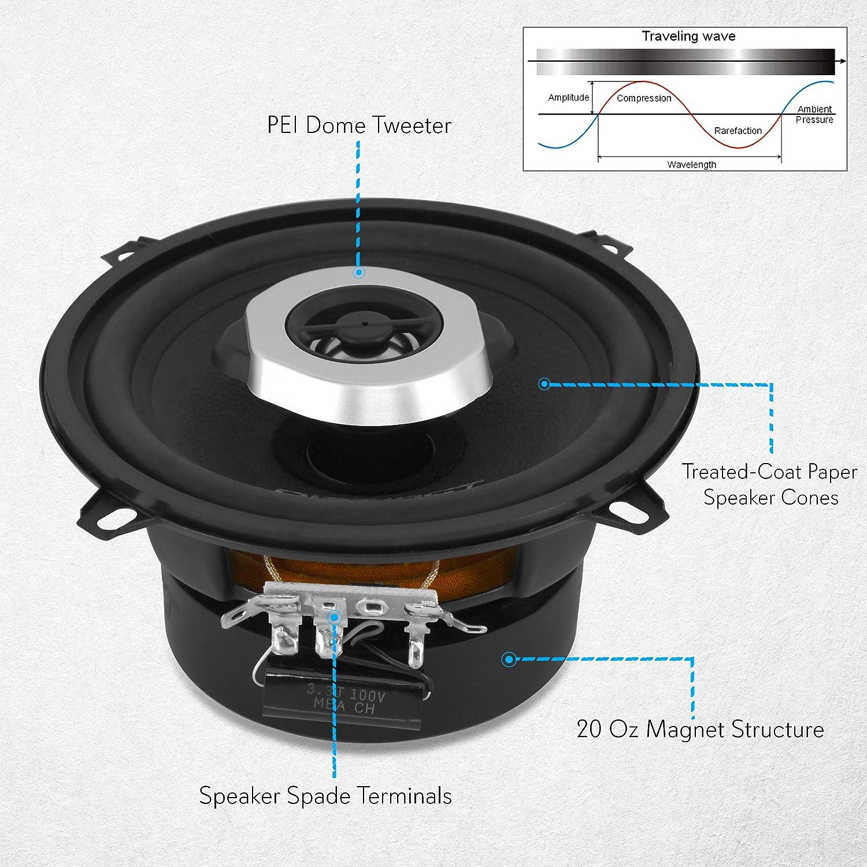 Car Stereo Speaker Pair 160 Watt Sound Around DCT5.2 Lanzar Distinct 5.25 -In 2-Way Pro Audio Component Car Speakers 5.25 inch