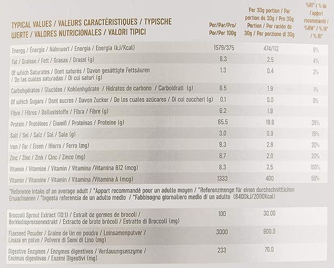 PBN - Bote de proteínas para veganos, 2.27 kg (sabor chocolate con avellanas)