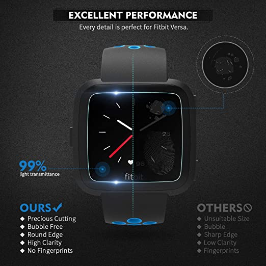 Penta Stars for Fitbit Versa Screen Protector, for Fitbit Versa Tempered Glass Screen Protector, Waterproof, Scratch Resist, Bubble Free, 9H Hardness, ...