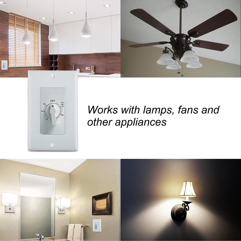 ebay custom template