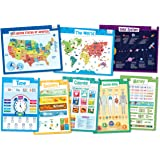 8 Educational Posters for Kids - Explorer Set - Includes: USA and World Map, Solar System, Human Body, Calendar, Seasons, Time and Money - Size 17x22""
