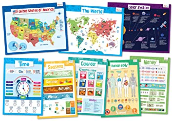 Amazon.com : 8 Educational Posters for Kids - Explorer Set ...