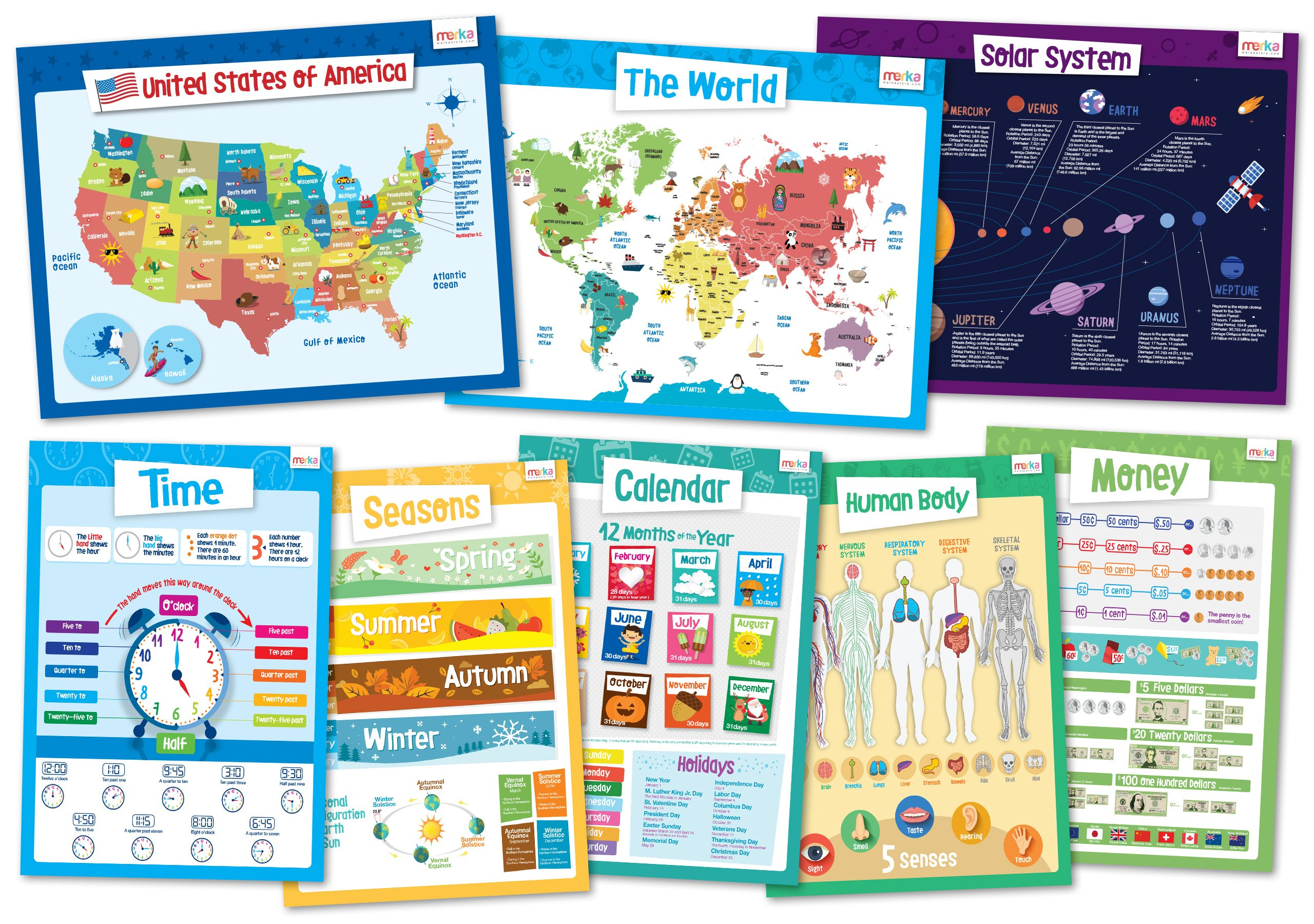 Educational Posters for Kids - Size 17x22 (Explorer Set)