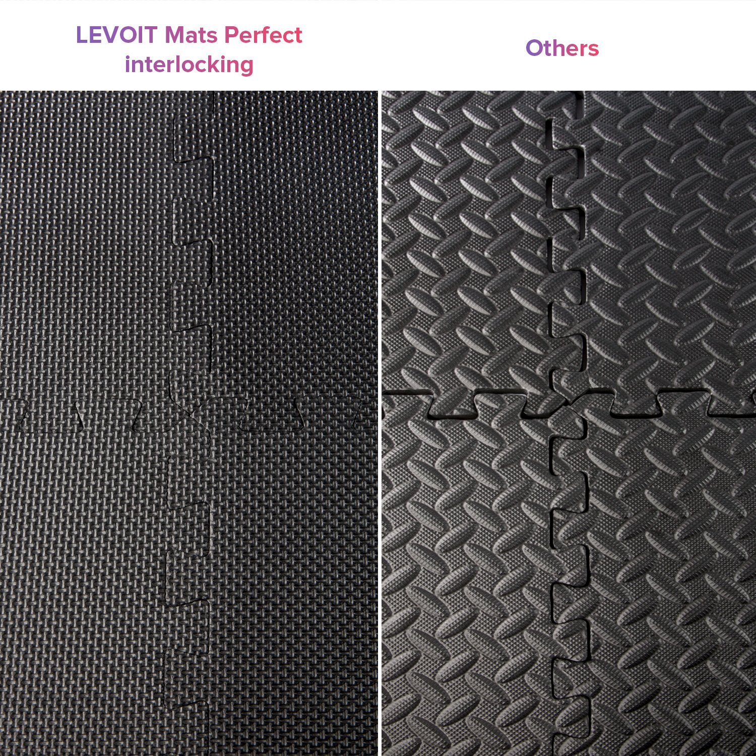 LEVOIT Puzzle Exercise Floor Mat for Gym Equipment, EVA Foam Interlocking Tiles, Protective Flooring for Working Out, Easy Assembly, 24 SQ FT (6 Tiles, 12 Borders), Black by LEVOIT (Image #3)