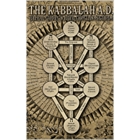 The Kabbalah A.D. : Biblical Studies in Judeo-Christian Mysticism