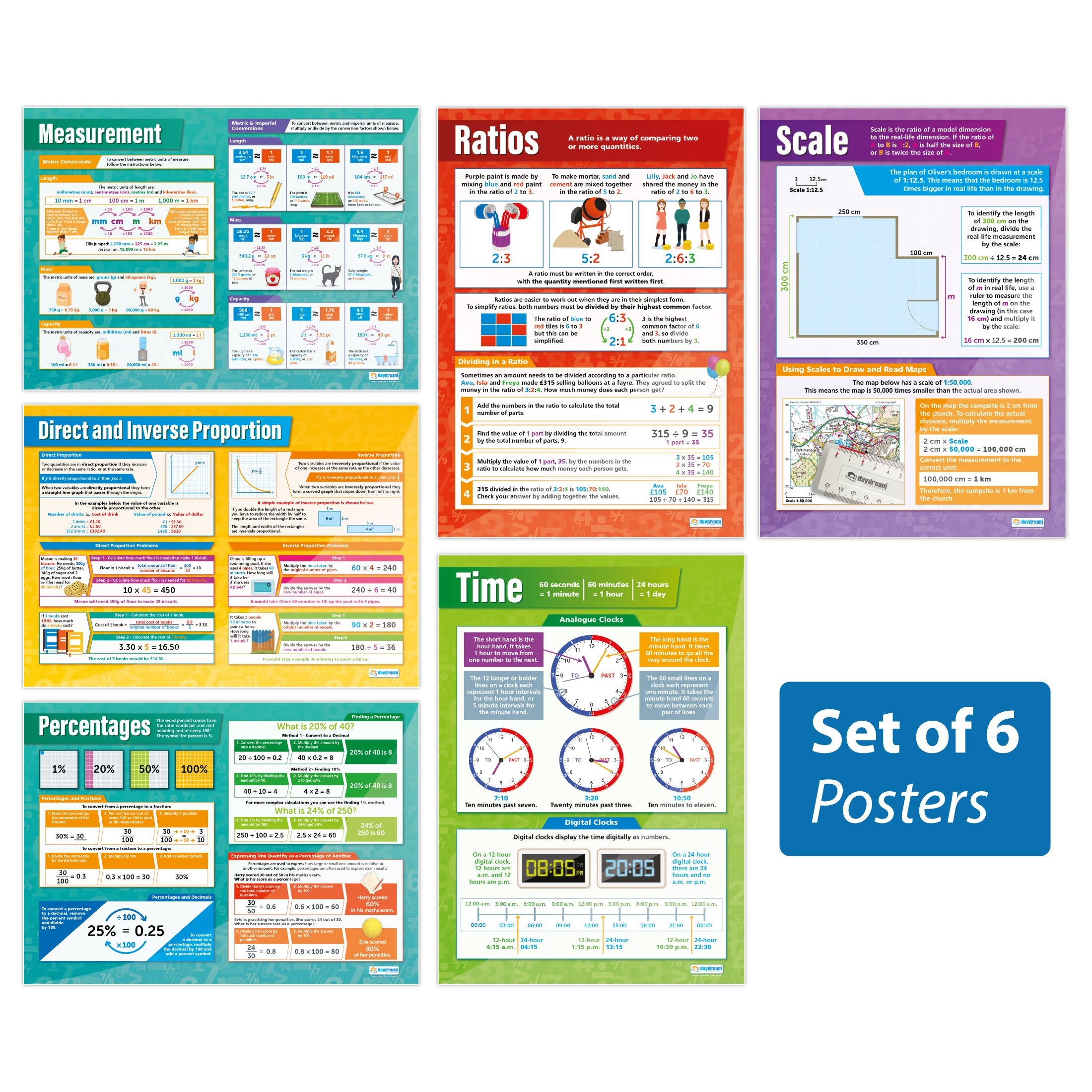 Ratio, Proportion & Rates of Change Posters - Set of 6   Math Posters   Laminated Gloss Paper Measuring 33'' x 23.5''   Math Charts for The Classroom   Education Charts by Daydream Education