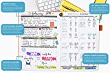 Clever Fox Budget Planner - Expense Tracker