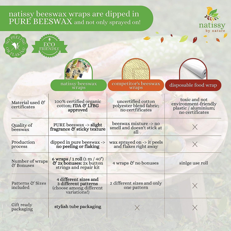Alternativa Naturale Senza Plastica Involucri di Cera dApi Riutilizzabili Frutta Set di 6 Fogli Lavabili in Cotone Biologico Sostenibile per Alimenti: Formaggio Zero Rifiuti Beeswax Wrap Pane