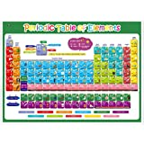 Laminated Periodic Table of Elements Science Poster with State Status and Modern Uses Entities for Home & Classroom (18…