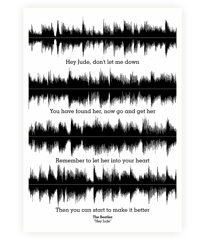 Amazon Lab No 4 The Beatles Hey Jude Lyrics Quotes Poster Size