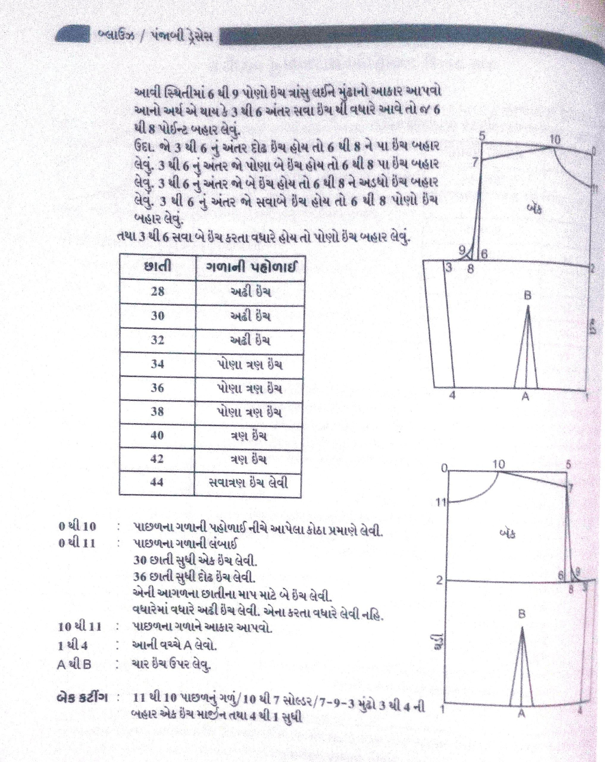 Tailoring Books Pdf In Marathi