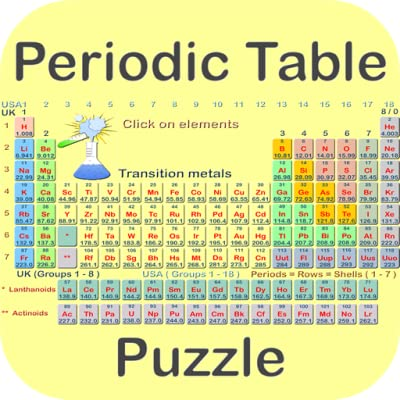 Amazon periodic table puzzle appstore for android urtaz Image collections