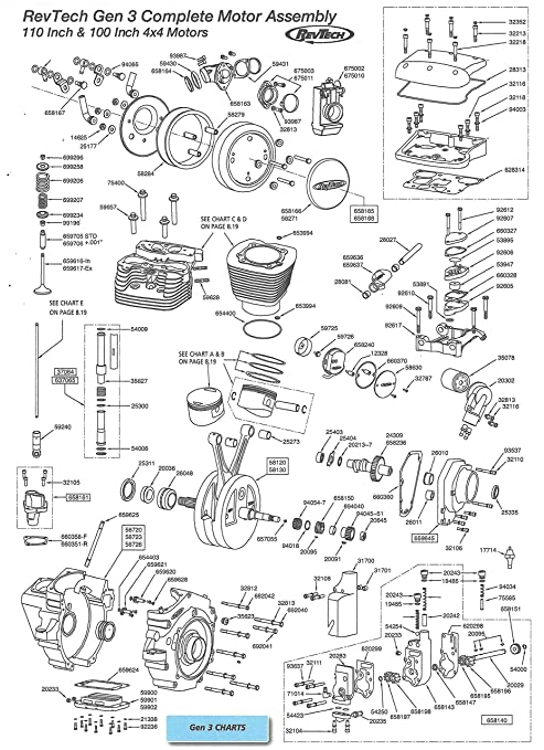 revtech 100 engine diagram example electrical wiring diagram u2022 rh tushtoys com RevTech Engine Parts RevTech Engine Parts