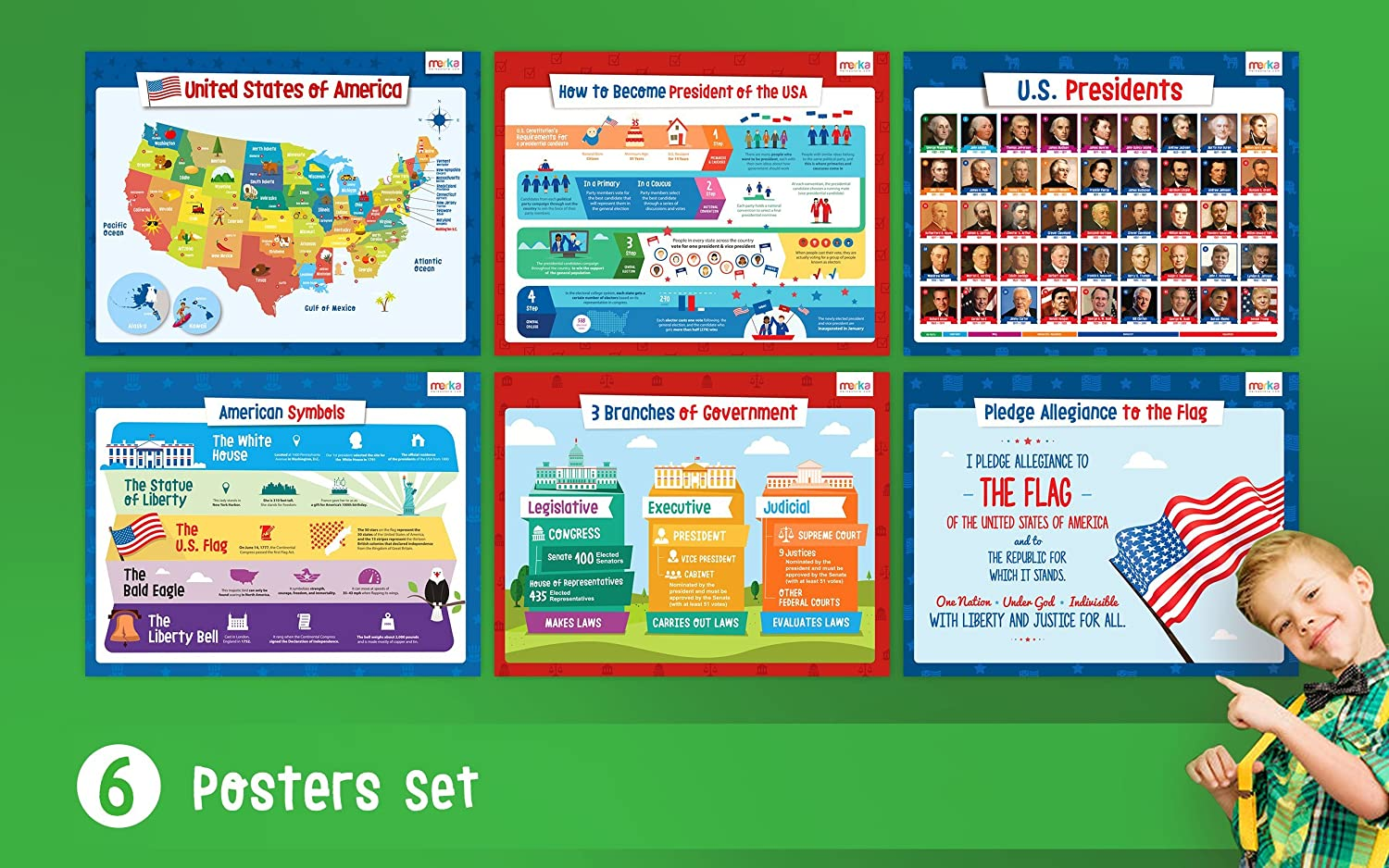 Amazon Usa Educational Posters 6 Set Perfect For Classrooms