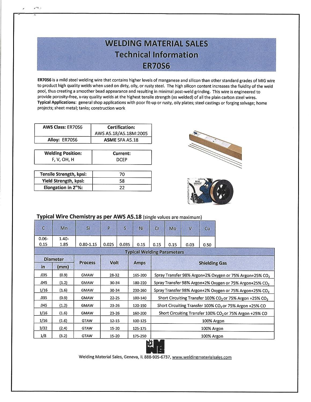 Blue Demon ER70S6 X .035 X 33LB Spool Carbon Steel Welding Wire ...