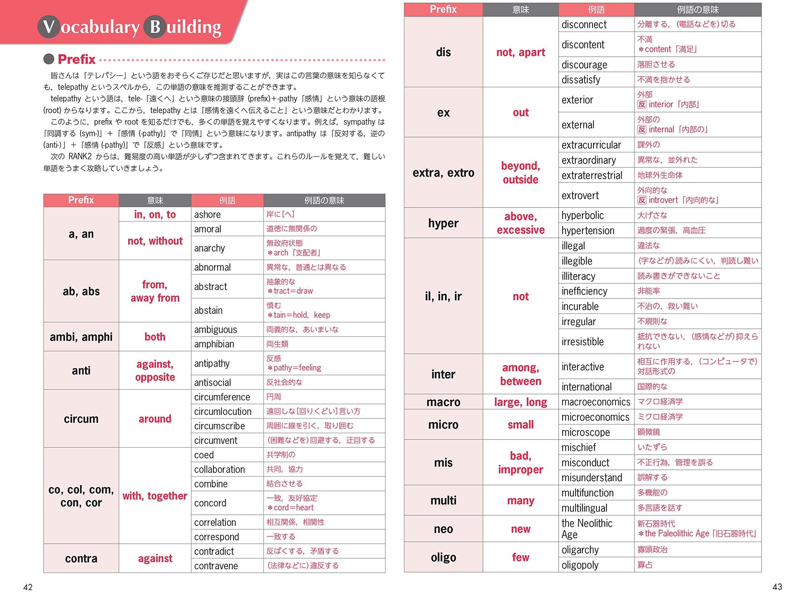 CD3枚付】TOEFLテスト英単語3800...