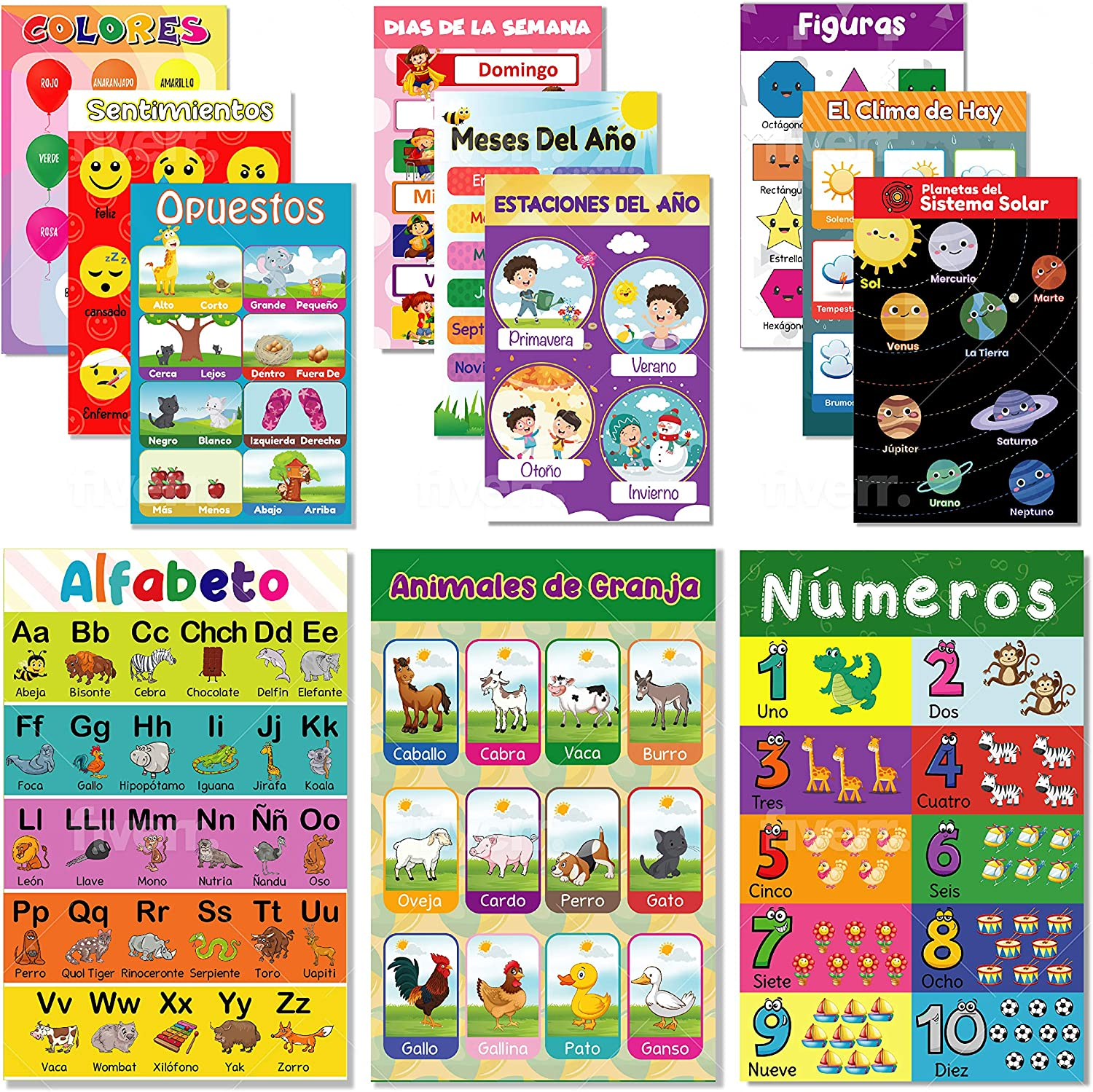 Me Time Joy Spanish Poster- Learning Spanish for Kids -Spanish Alphabet Poster - Spanish Classroom Decorations - 12 Educational Preschool Posters for Homeschool classrooms…