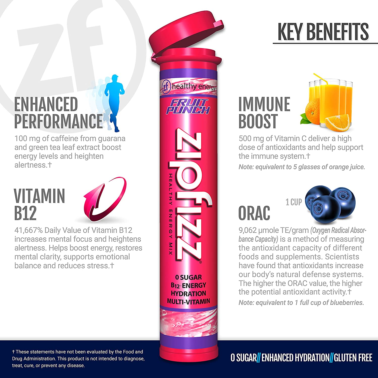 Zipfizz Healthy Energy Drink Mix, Hydration with B12 and Multi Vitamins, Fruit Punch, 20 Count : Grocery & Gourmet Food