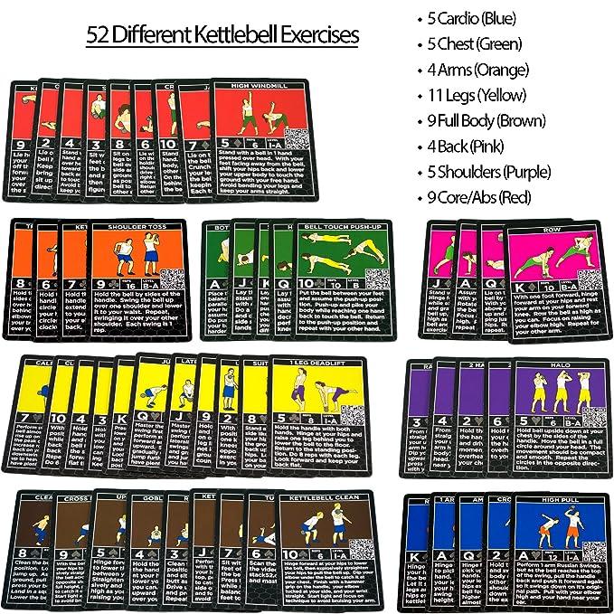 Kettlebell ejercicio tarjetas por Stack 52.: Amazon.es: Deportes y ...
