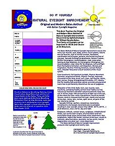 Do It Yourself - Natural Eyesight Improvement - Original and Modern Bates Method: With Better Eyesight Magazine by Ophthalmologist William H. Bates