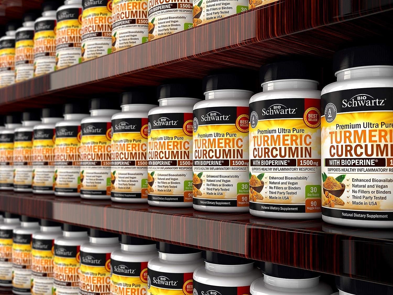 姜黄的功效和副作用