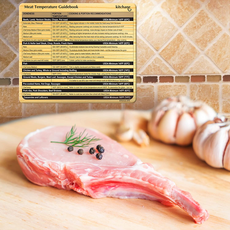 Pork Loin Temperature Chart
