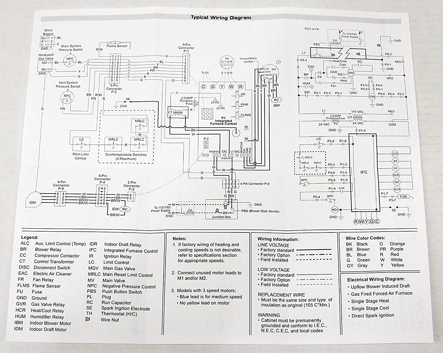 Icm Product 292 Electronic Motor Starters Industrial Circuit Board Wiring Diagram Scientific