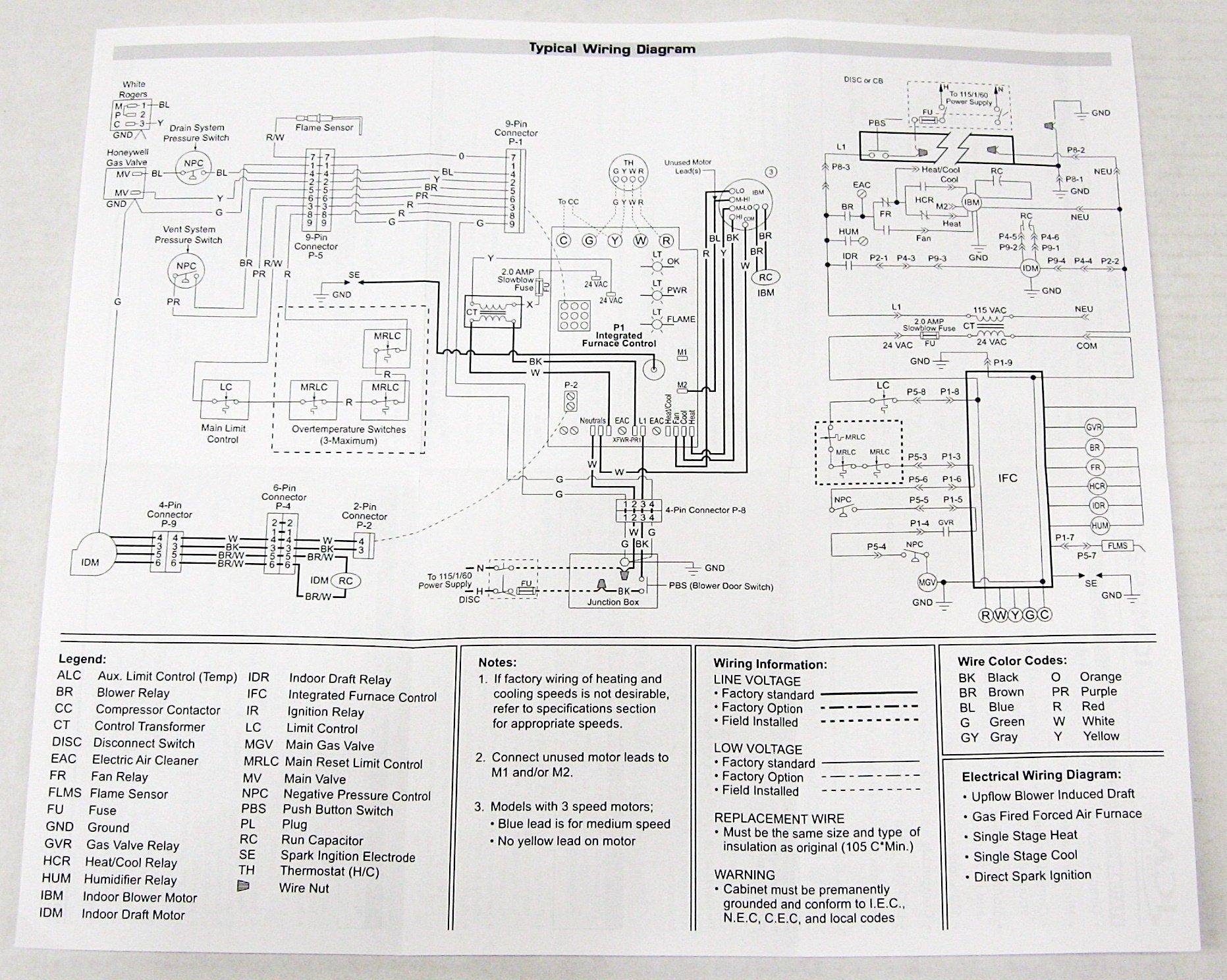 ICM Product 292 by ICM (Image #4)