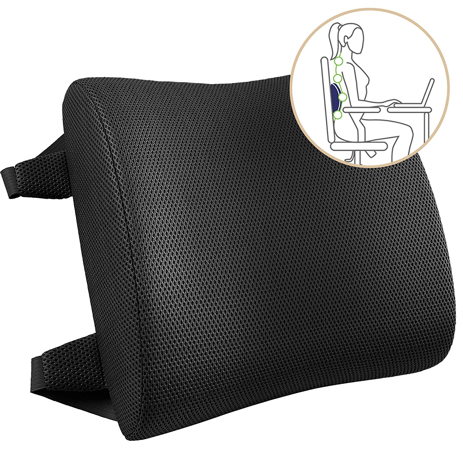 Ergonomic Memory Foam Backrest Cushion - Lumbar Support for Lower Back Pain Relief - Ideal Portable Orthopedic Seat Pillow for Car and Computer/Office Desk Chair Lunavy