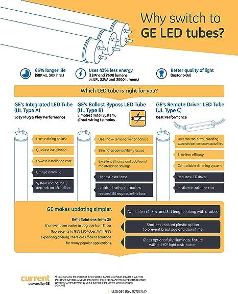 GE 1964-4 G13 Bi-Pin Base 1 Pack F15T8//SPX30 15 Watt 3000K Color Temperature Fluorescent Tube Light Bulb