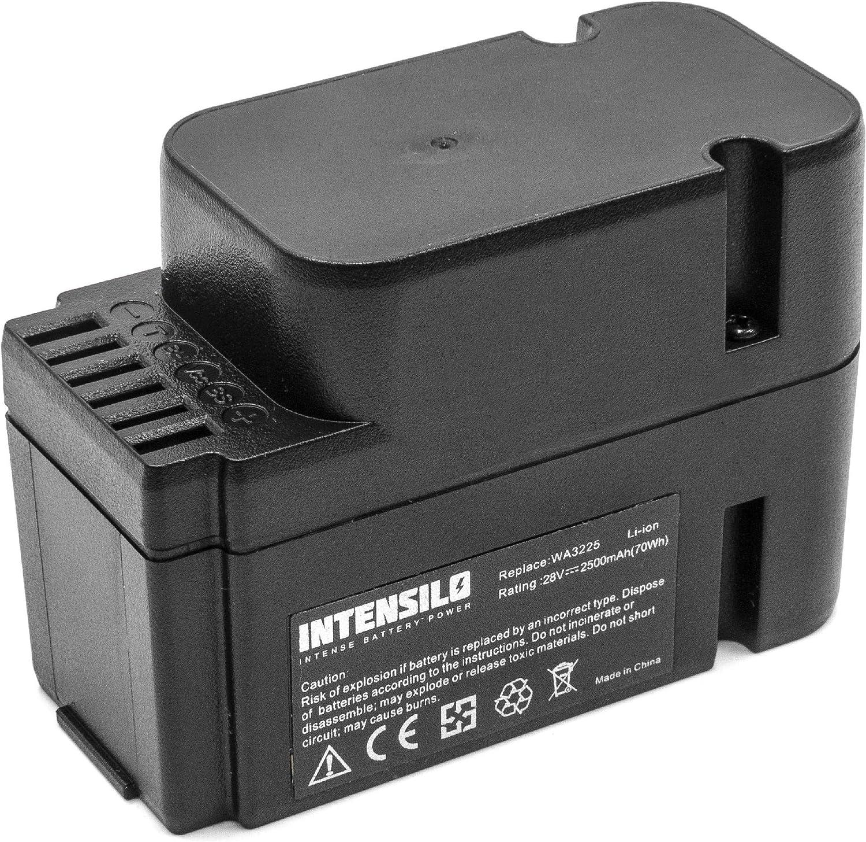 INTENSILO Batería Compatible con Worx Landroid L1500i WG798E, M 500B WG755E, M WG794E, M WG794EDC Robot cortacésped (Li-Ion, 2500mAh, 28V)