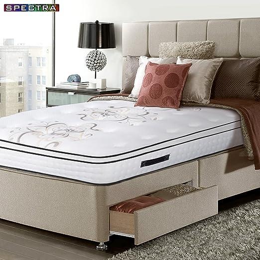 Foam Mattress Topper Sleep Bed Cover Room 5-Zone Orthopedic Hypoallergenic 3 in