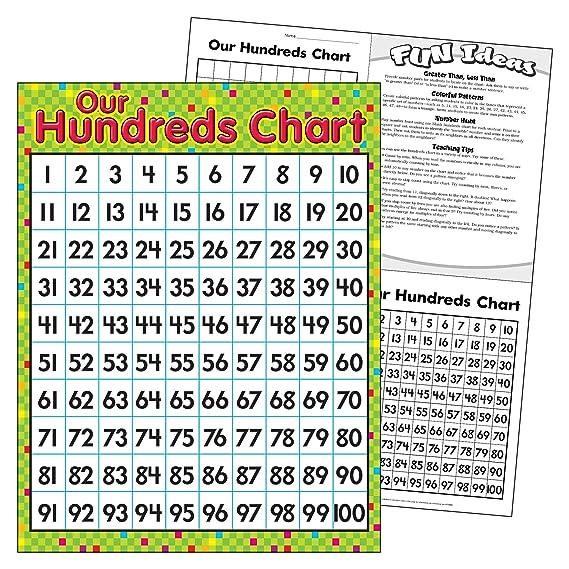 Amazon.com : TREND enterprises, Inc. Our Hundreds Chart Learning ...