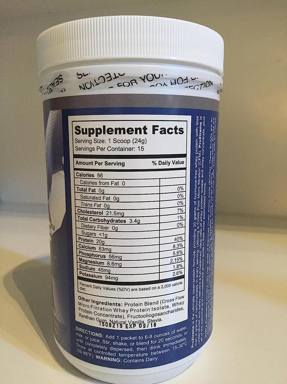 Green Tea Or Green Coffee Bean Extract