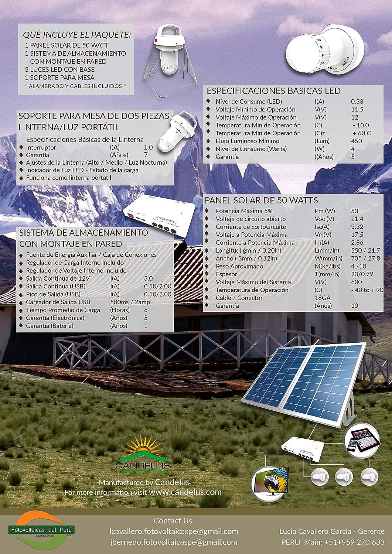 Thunderbolt Solar Panel Kit 45 Watt Garden Outdoor Charging System Circuit Diagram2 Diy Ev In Rsadiy