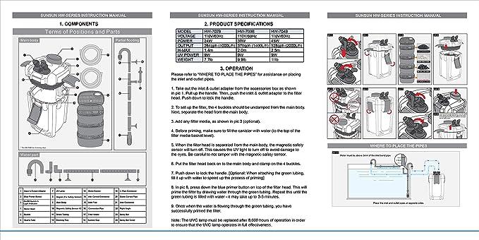 Eco Filtro Externo + UV9w sunsun HW-704B ¡Envío 24H!: Amazon.es: Productos para mascotas