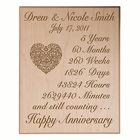 Amazon.com: Personalized 5th Wedding Anniversary Wall Plaque Gifts ...