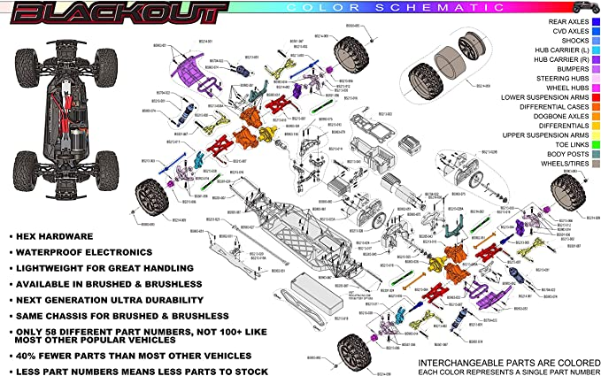 Amazon.com: Redcat Racing Blackout XTE 1/10 Scale Electric Monster Truck  with Waterproof Electronics, Silver/Red SUV: Toys & Games   Redcat Wiring Diagram      Amazon.com