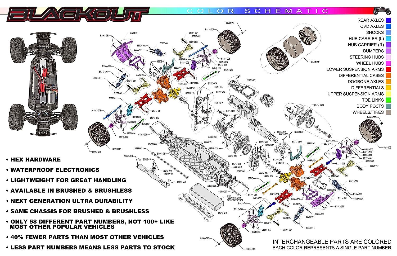Redcat 50cc Dirt Bike Wiring Diagram Schematic Diagrams Cdi Wire Further Kazuma Dingo 150 Parts Moreover Loncin 125cc U2022 Scooter