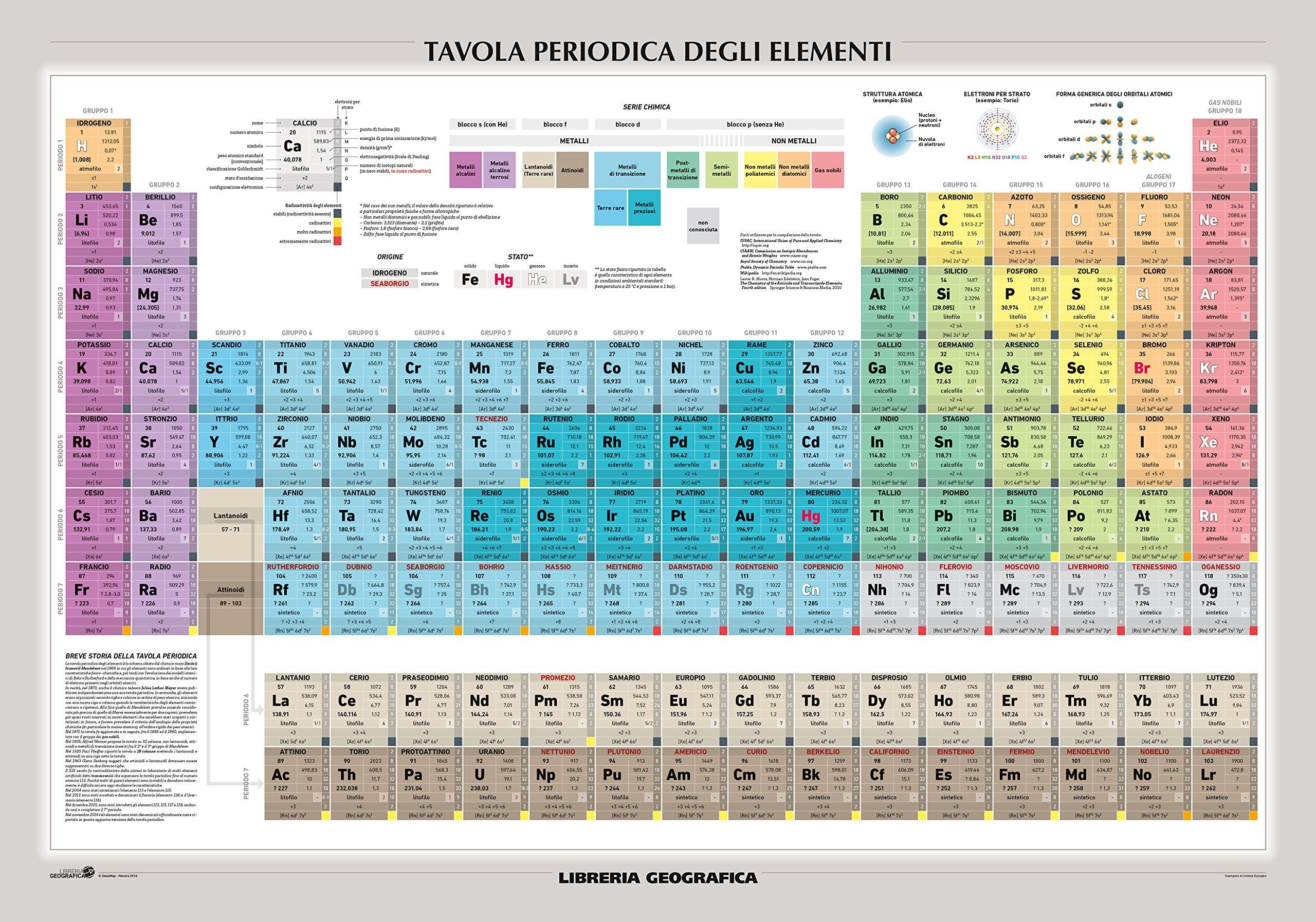 Fredkimkspec - Tavola periodica degli elementi ...