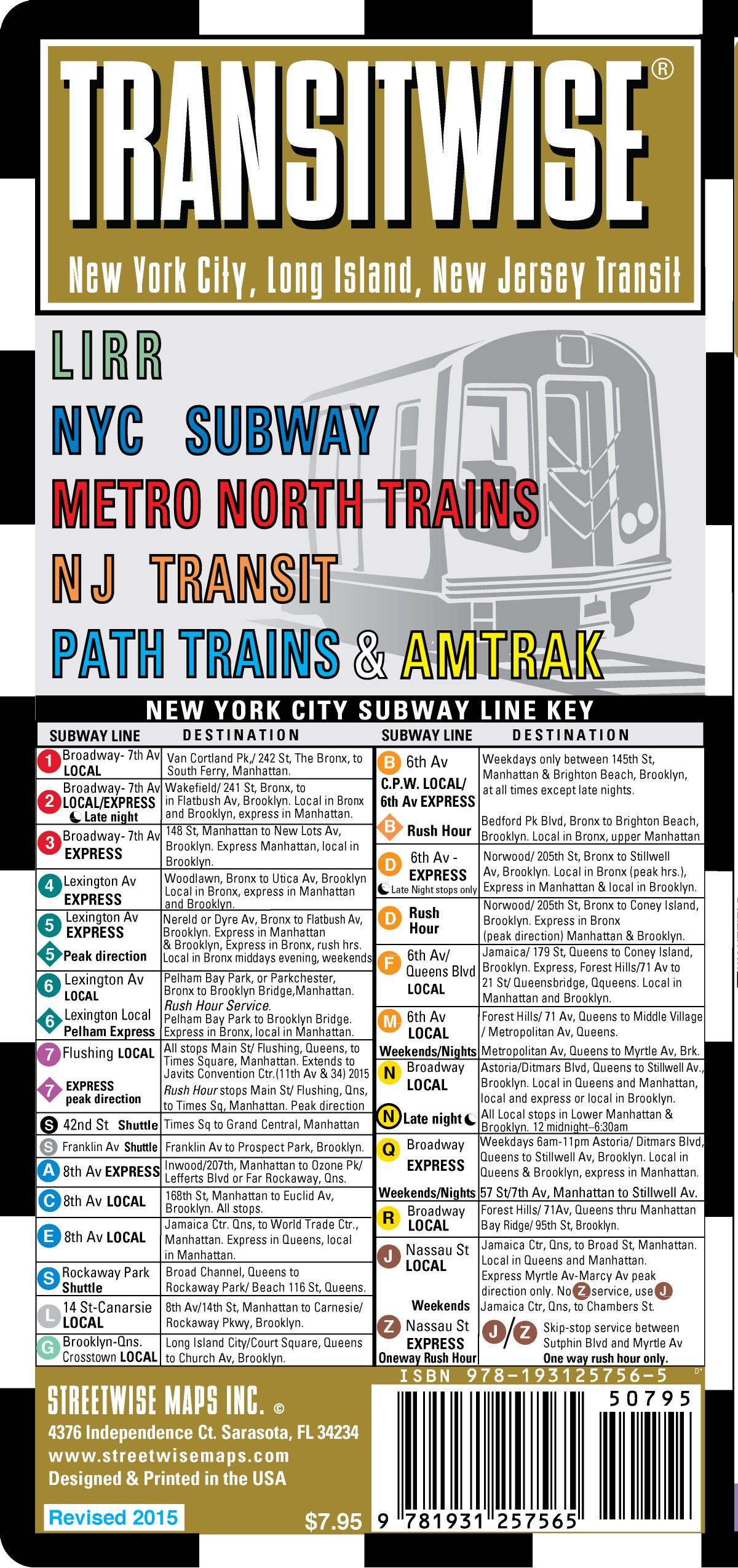 Streetwise Transitwise New York City Subway Map Manhattan Subway