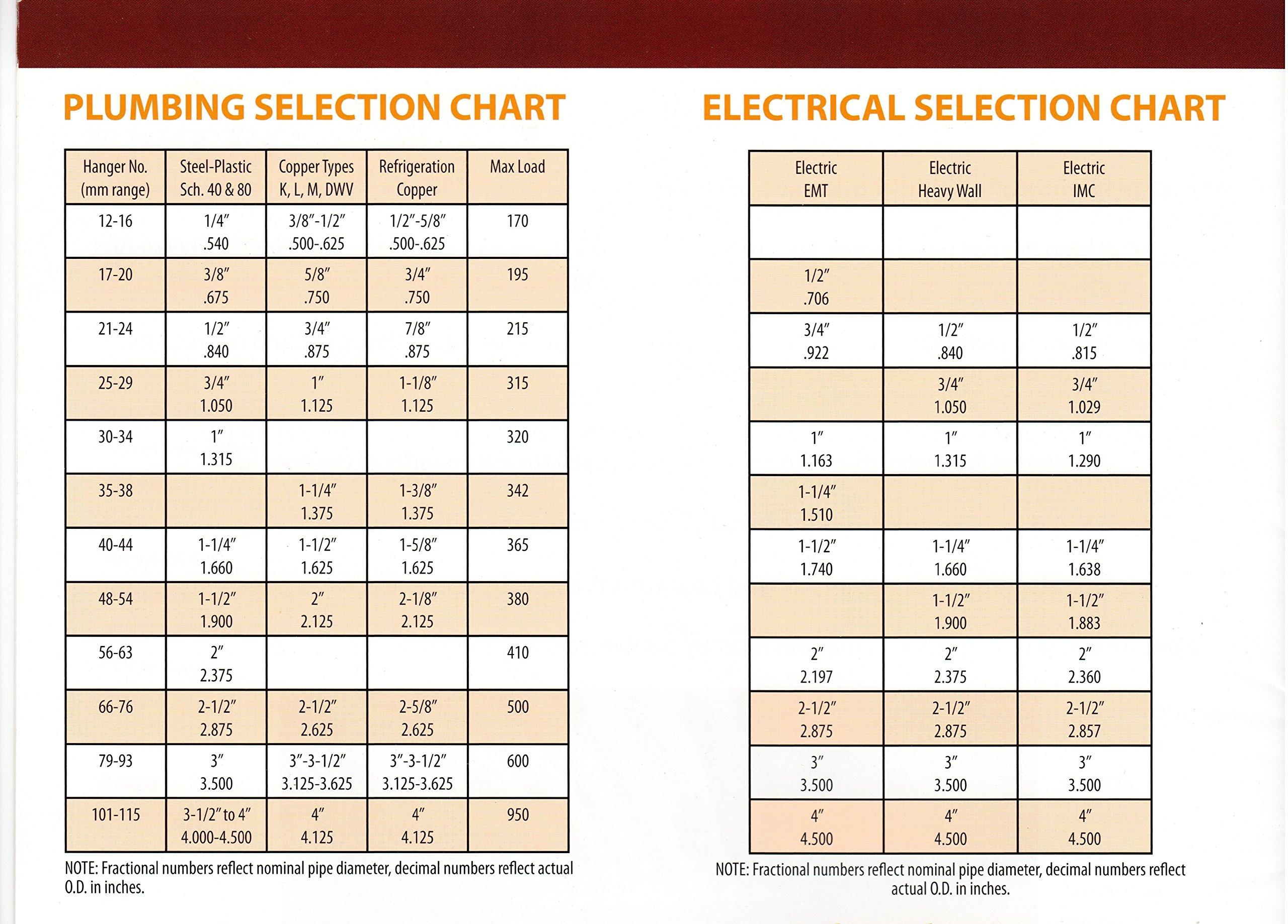 SnapnStrut SNS 101-115HS Pipe Hanger For 3-1/2-4 Sched 40, 4'' Copper, 4inch EMT
