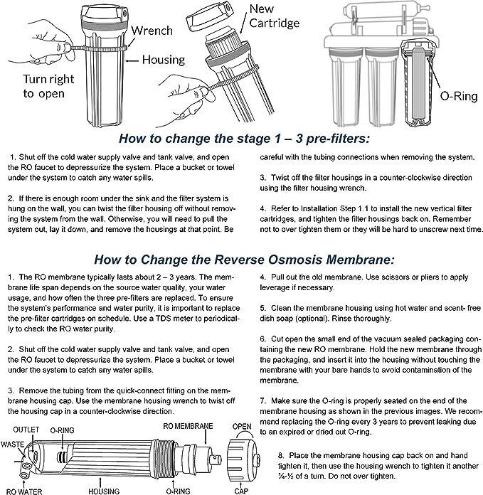 Kit de recambio de 1 año de 7 piezas para filtros iSpring de ósmosis inversa de 5 etapas, modelo F7RO: Amazon.es ...