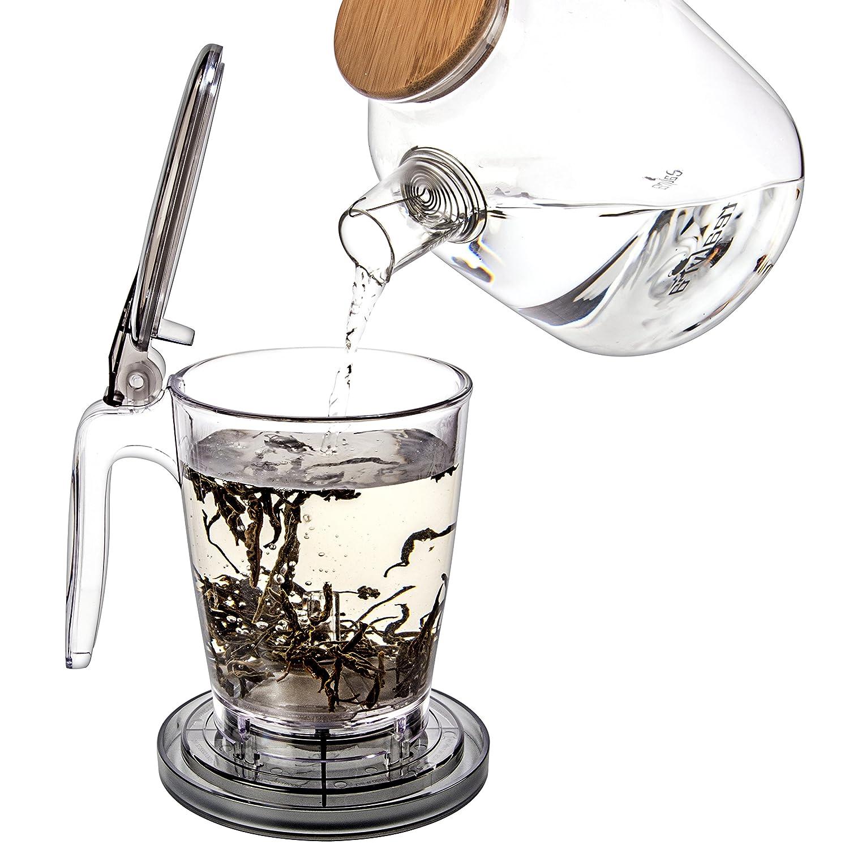 Tealyra Dripping Free Guarantee 500ml Bottom Dispensing Teapot Loose Tea Teapot Infuser Best Tea Maker Makes a Perfect Cup of Leaf Tea 16-ounce rapidTEA MAKER
