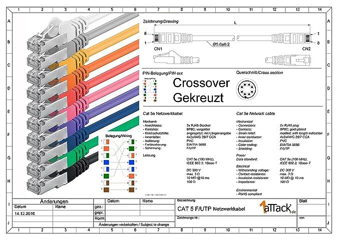 Beste Cat 5e Ethernet Kabel Schaltplan Zeitgenössisch - Der ...